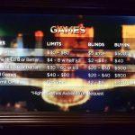 Pokerroom Bellagio Games Limits Poker Blinds